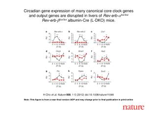 H Cho  et al. Nature 000 , 1-5 (2012) doi:10.1038/nature11048
