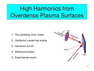 High Harmonics from  Overdense Plasma Surfaces