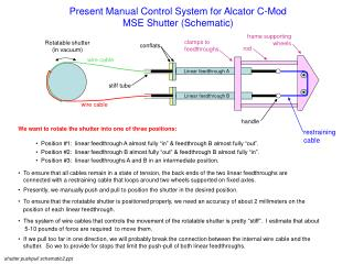 Present Manual Control System for Alcator C-Mod  MSE Shutter Schematic