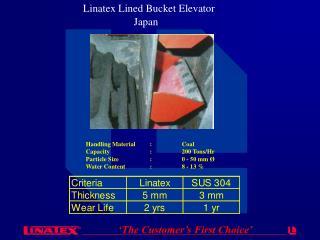 Linatex Lined Bucket Elevator