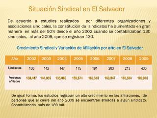 Situaci�n Sindical en El Salvador