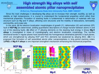 High strength Mg alloys with self assembled atomic pillar nanoprecipitates