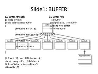 Slide1: BUFFER