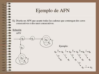 Ejemplo de AFN