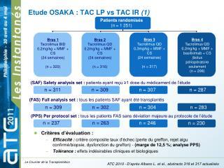 Etude OSAKA : TAC LP vs TAC IR  (1)