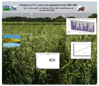 Virulence in U.S. crown rust populations from 2001-2005