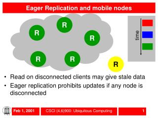 Eager Replication and mobile nodes