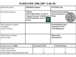 BARRANDE 2006-2007 (2-06-28)