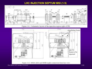 LHC INJECTION SEPTUM MSI (1/3)