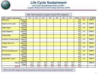 Life Cycle Sustainment Life Cycle Sustainment Plan (LCSP) -