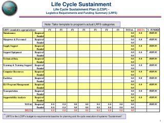 Life Cycle Sustainment Life Cycle Sustainment Plan (LCSP) -