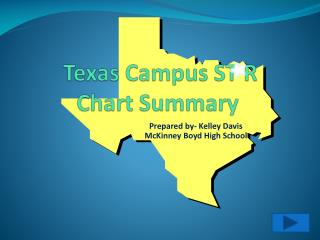 Texas Campus ST R Chart Summary