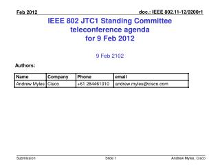 IEEE 802 JTC1 Standing Committee teleconference agenda for 9 Feb 2012