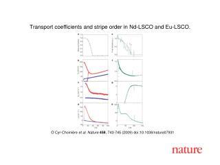 O Cyr-Choinière  et al.  Nature 458 , 743-745 (2009) doi:10.1038/nature07931