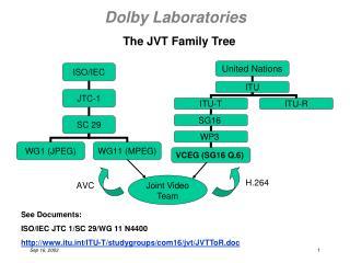 The JVT Family Tree
