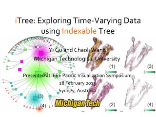 i Tree: Exploring Time-Varying Data using  Indexable  Tree