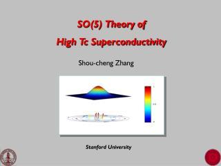 SO(5) Theory of High Tc Superconductivity