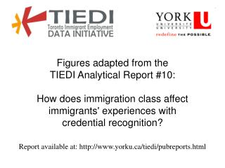 Figures adapted from the  TIEDI Analytical Report #10: