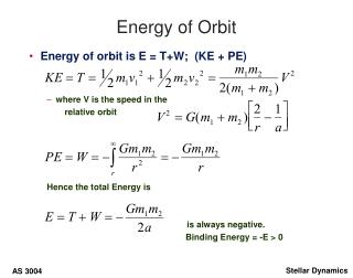 Energy of Orbit