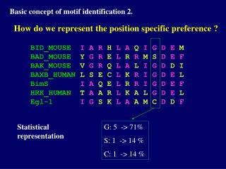 How do we represent the position specific preference ?