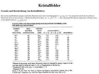 Kristallfelder Ursache und Beschreibung von Kristallfeldern