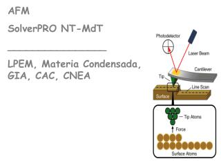 AFM  SolverPRO NT-MdT  ________________ LPEM, Materia Condensada, GIA, CAC, CNEA