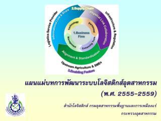 แผนแม่บทการพัฒนาระบบโลจิ สติกส์ อุตสาหกรรม (พ.ศ. 2555-2559)