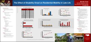 The Effect of Disability Onset on Residential Mobility in Late Life