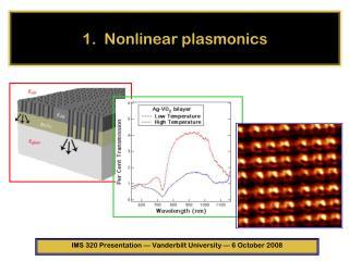 1.  Nonlinear plasmonics