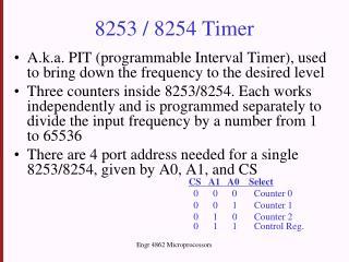 8253 / 8254 Timer