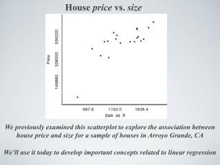 House  price  vs.  size