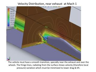 Velocity Distribution, near exhaust  at Mach 1