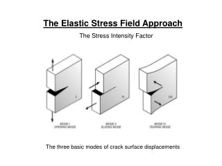 The Elastic Stress Field Approach The Stress Intensity Factor