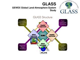 GLASS GEWEX Global Land-Atmosphere System Study