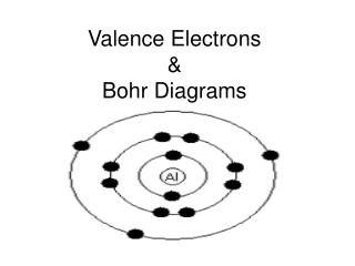 Valence Electrons  &  Bohr Diagrams