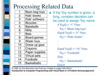 Processing Related Data