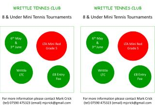 WRITTLE TENNIS CLUB 8 & Under Mini Tennis Tournaments