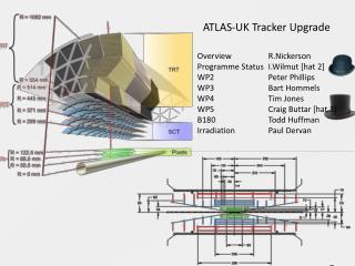 ATLAS-UK Tracker Upgrade