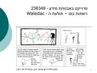 פרוייקט באבטחת מידע - 236349 רשתות בוט – תולעת ה -  Waledac