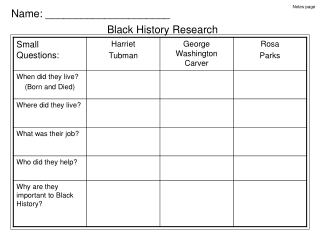 Black History Research