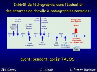 Intérêt de l'échographie dans l'évaluation des entorses de cheville à radiographies normales :