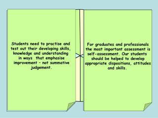 Emphasises authentic & complex assessment tasks
