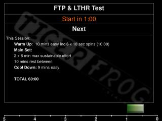 Last 2 mins easy spin Well done!! FTP/ LTHR Test  was brought to you by  tiger frog .co.uk