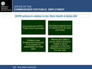 OHS:   Work Health & Safety Bill