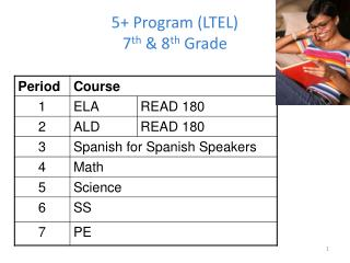 5+ Program (LTEL) 7 th  & 8 th  Grade