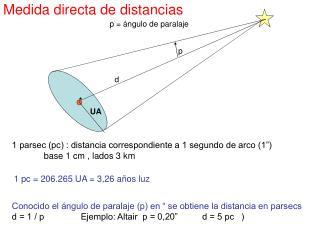 p = ángulo de paralaje