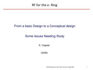 RF for the e- Ring