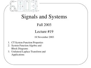 Signals and Systems Fall 2003 Lecture #19 18 November 2003
