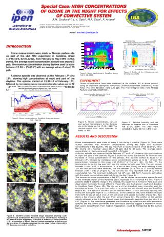 Special Case   HIGH CONCENTRATIONS OF OZONE IN THE NIGHT FOR EFFECTS OF CONVECTIVE SYSTEM