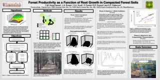 Forest Productivity as a Function of Root Growth in Compacted Forest Soils